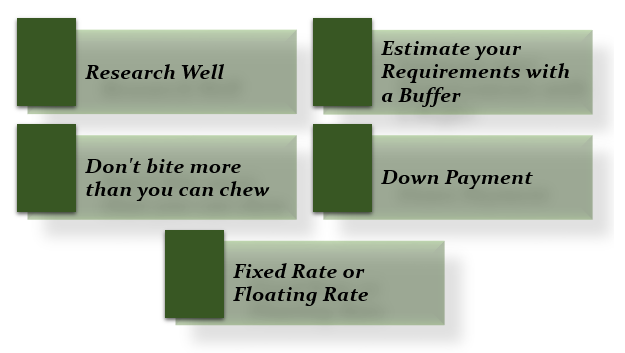 Checklist for Home Loans