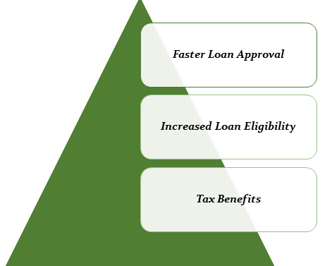 benefits of applying for Home Loan
