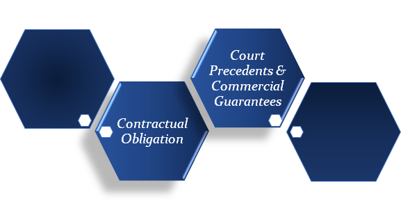 Laws Governing Corporate Guarantee