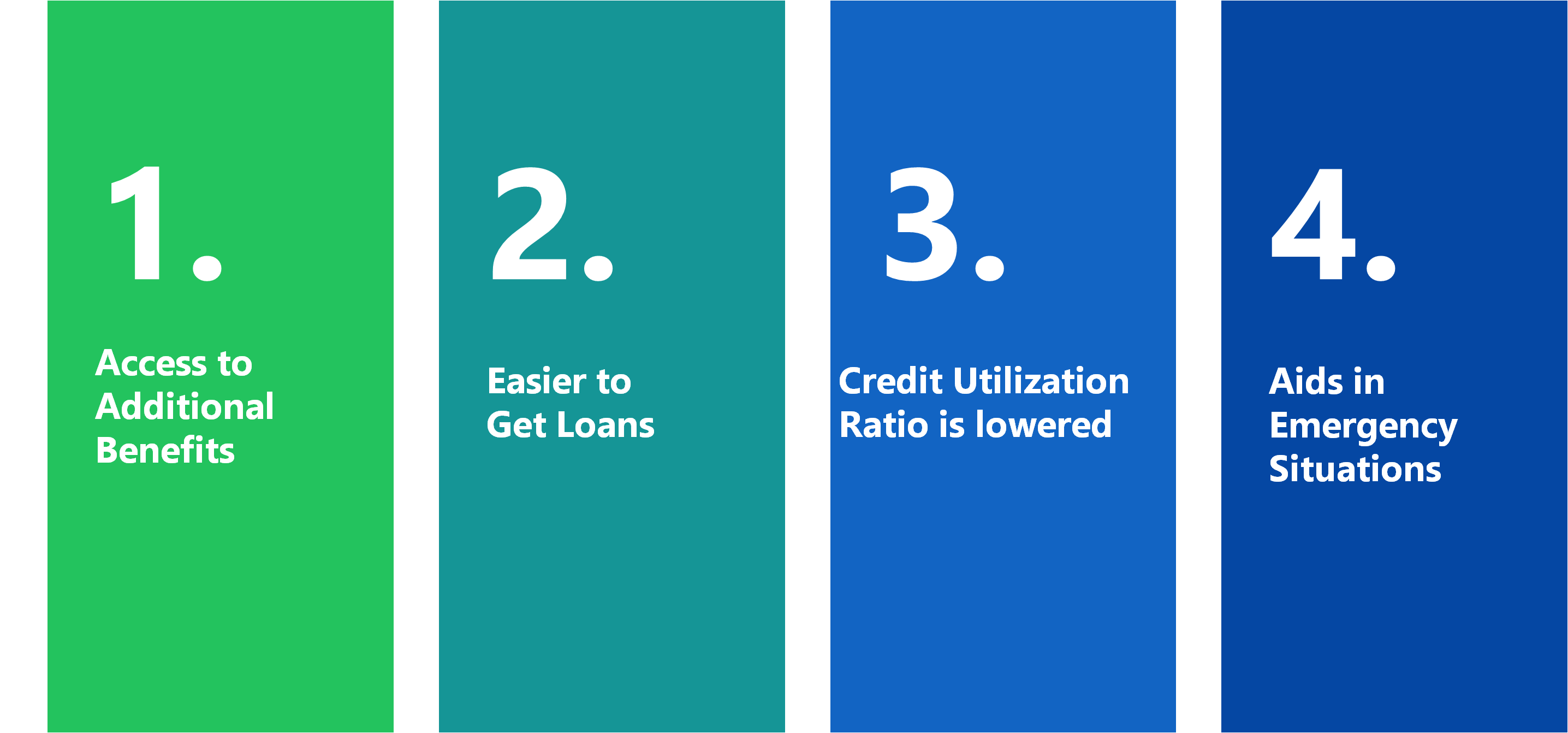 Benefits of having a higher Credit Card limit
