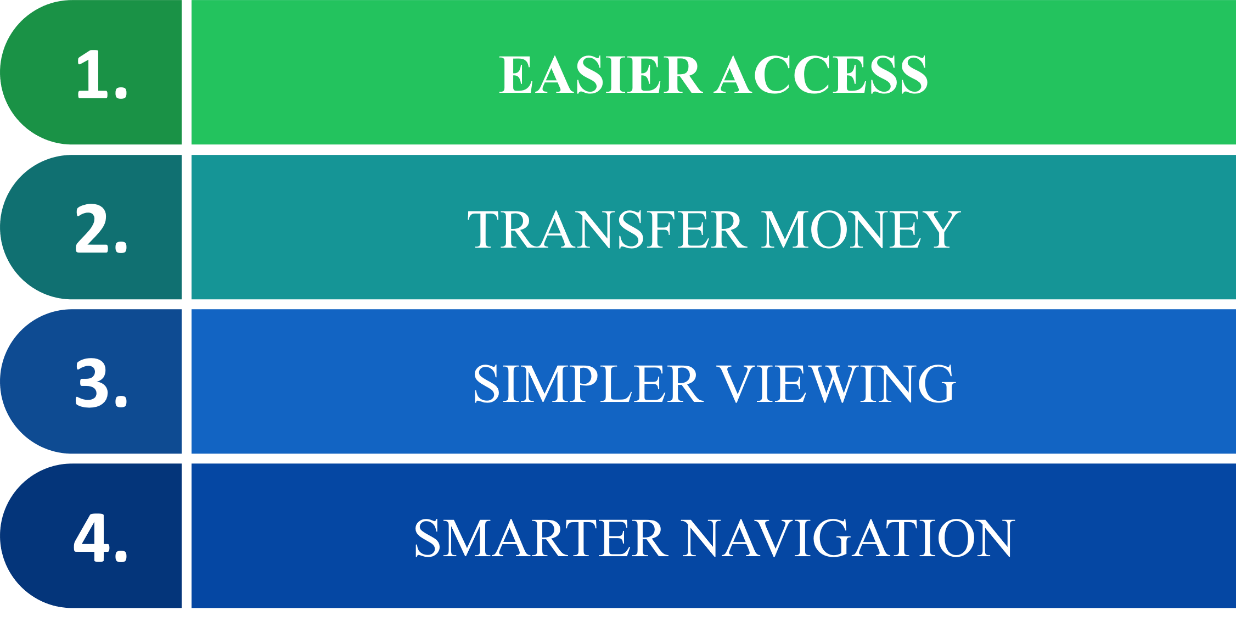 Main features of Online Banking